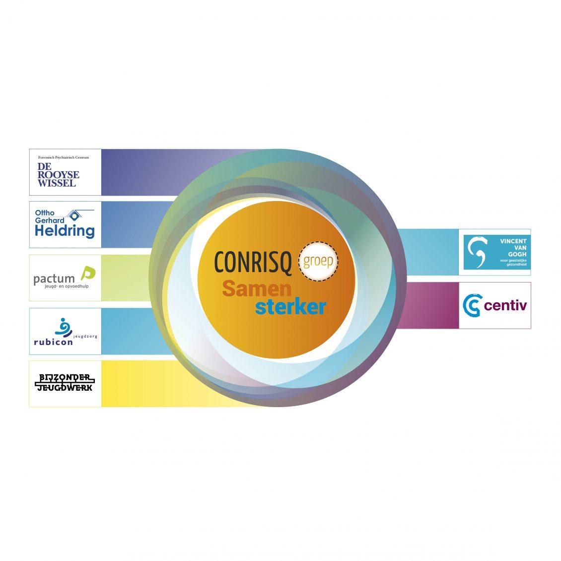 SN_conrisq